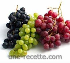 recettes raisins