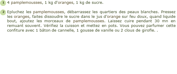 recette confiture de pamplemousse à l'orange