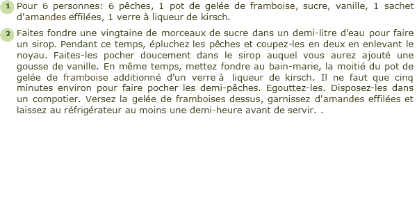 recette p�ches cardinal