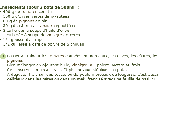 recette tapenade rouge